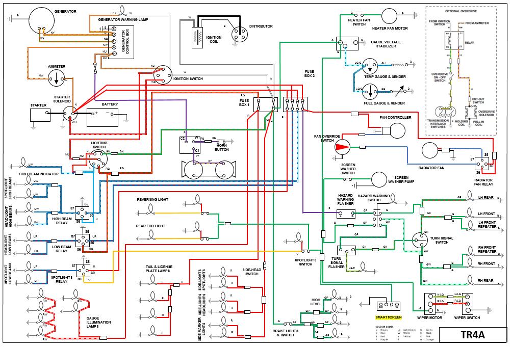 tr4a wiring diagram wiring diagram dash subaru baja wiring diagram triumph tr3 color wiring diagram #14