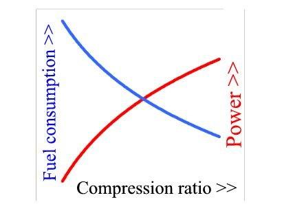 Consumption-Power-CR.jpg.7005176d9aa4302334733a03c97ce788.jpg