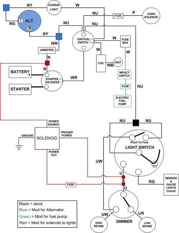 TR4A_wiring_solenoid.jpg