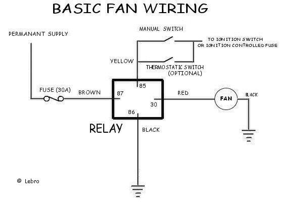 Kenlowe Fan Wiring - General Tr Technical