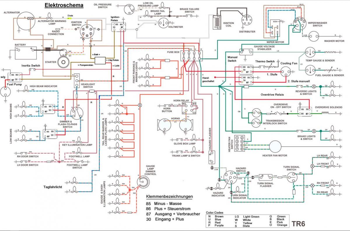 tr6 wiring diagram for 73 data wiring diagramtr6 wiring diagram for 73 wiring  diagram gp 1972