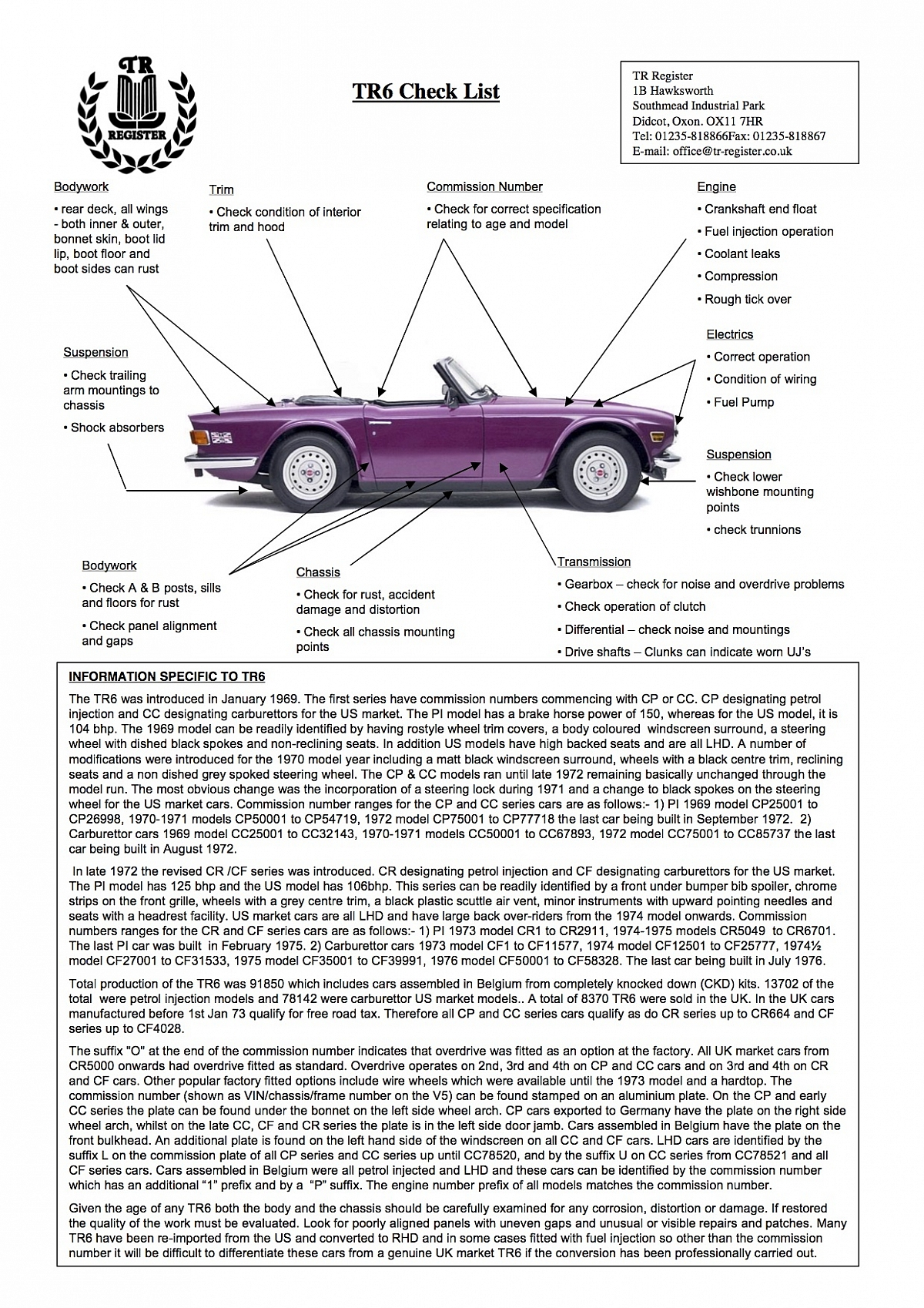 Triumph TR6 Buyers Guide