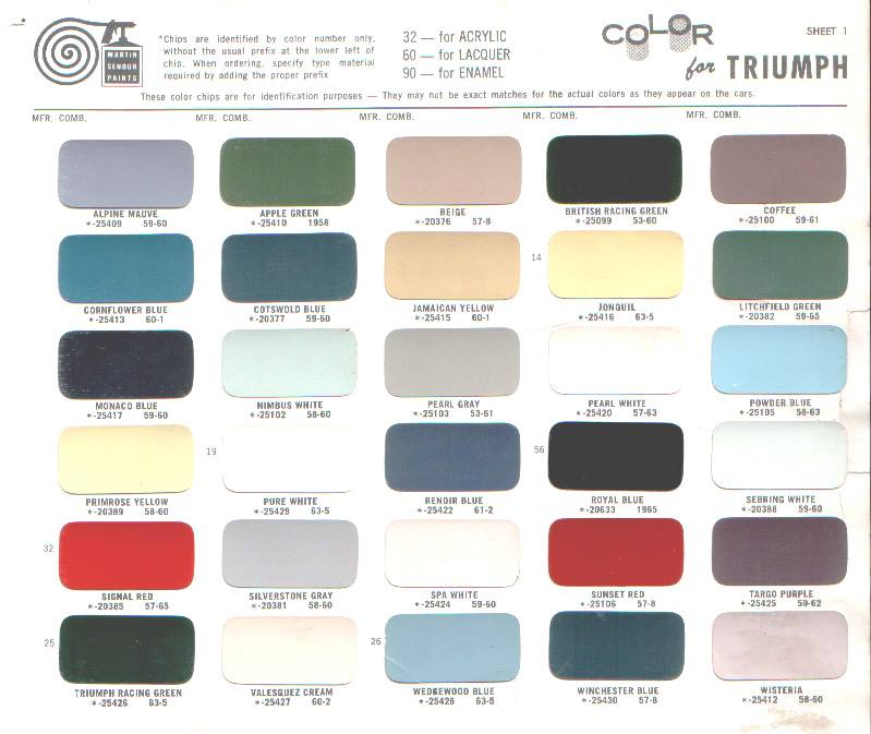 TR Register Buyers Guide to the Triumph TR3A